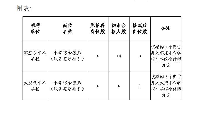 2018年绛县招聘教师公告(第2号)