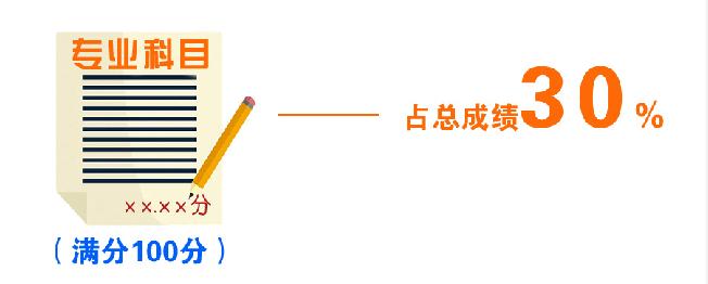 2020年军队文职专业科目(汉语言+艺术)考试资料_测查内容_考察范围